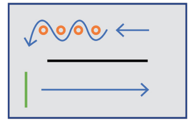 Blue arrows demonstrate a hypothetical obstacle course in which a kid might bike bobbing and weaving between orange cones or obstacles, then they turn a corner, dodge a green line and then straight ahead to start again.