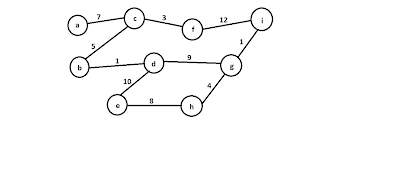 MCQ Quizzes on Data Structures, Algorithms and the Complexity of