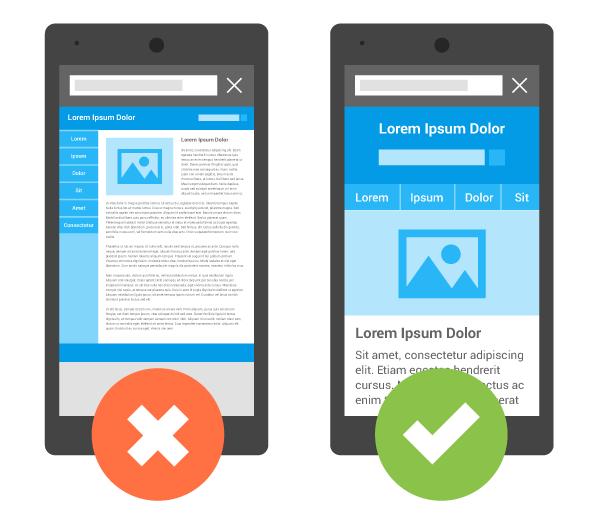 Google Mobile Friendly - алгоритм на мобилопригодность вашего сайта