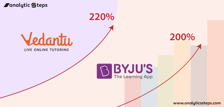 The image showcases the surge in the number of students for BYJU's and Vedantu
