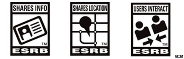 ESRB icons