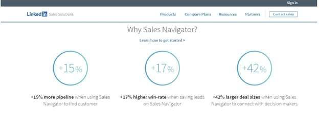 linkedin sales navigator benefits