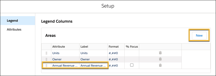 In the configure menu the Legend Column is selected and Annual Revenue is selected for both Attribute and Label.