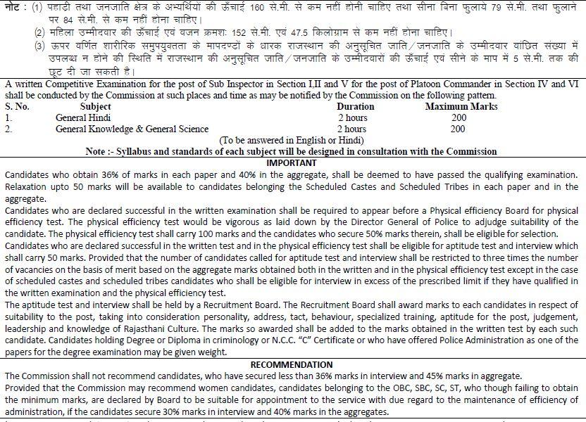 RPSC Rajasthan SI Exam Pattern 2019