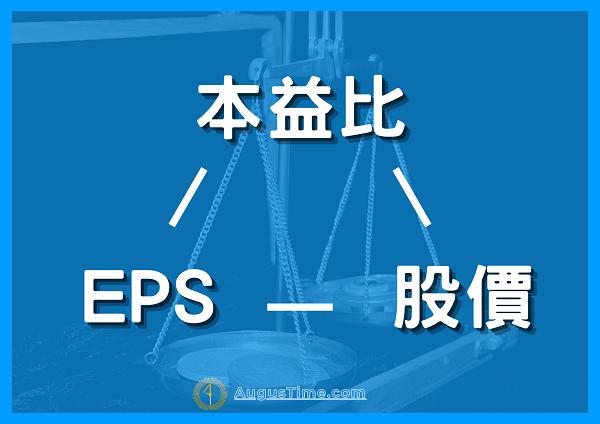 EPS、本益比與股價的關係
