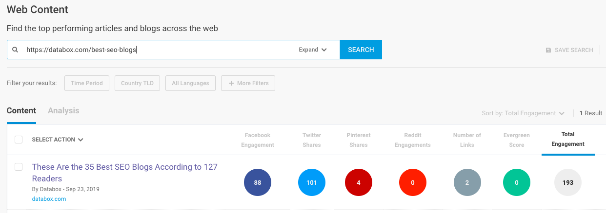 social shares count on buzzsumo