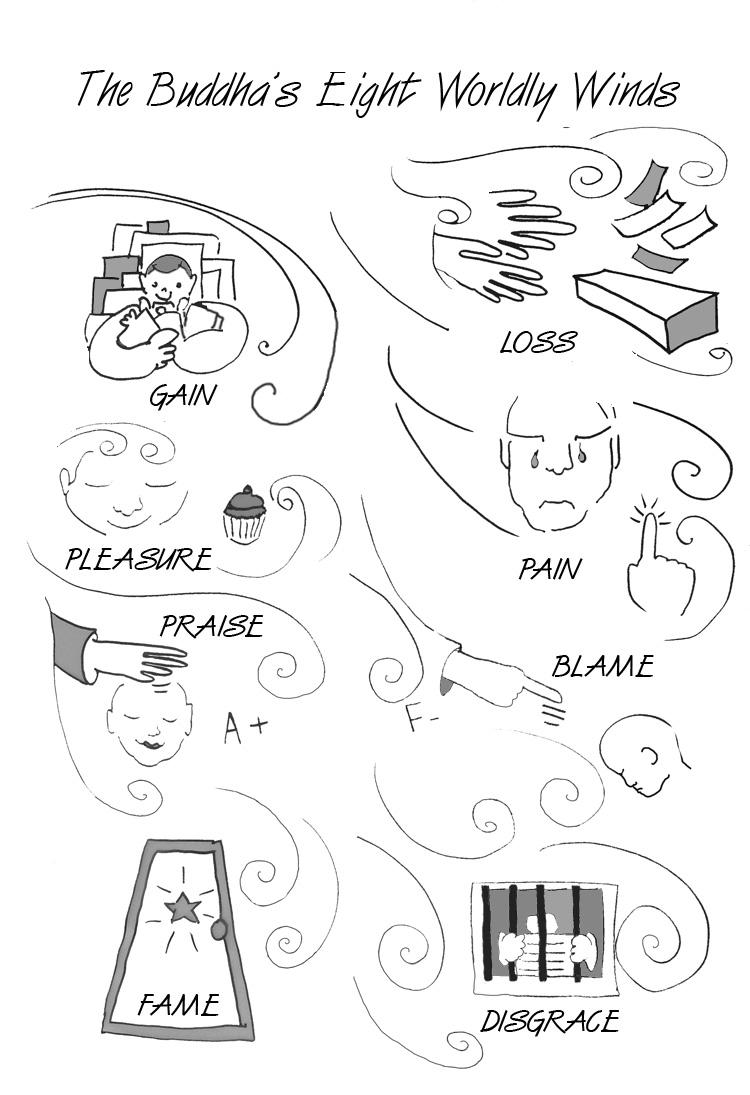 8 worldly winds.jpg