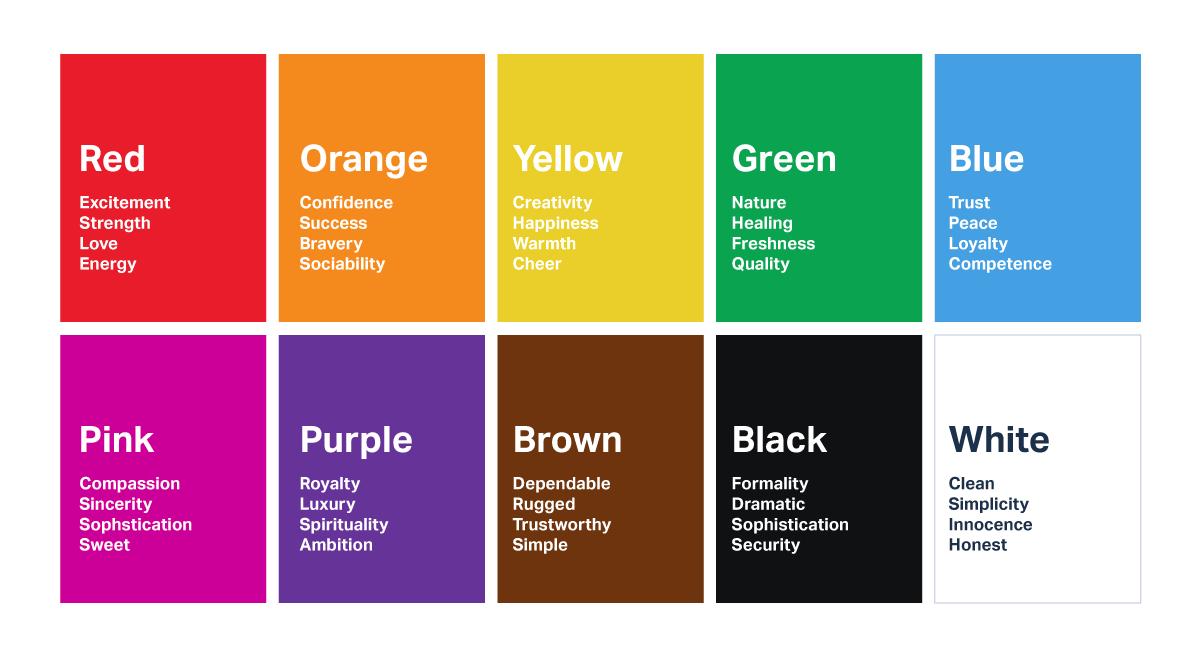color psychology image