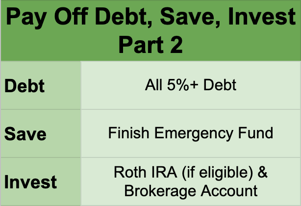 Roth IRA & brokerage account
