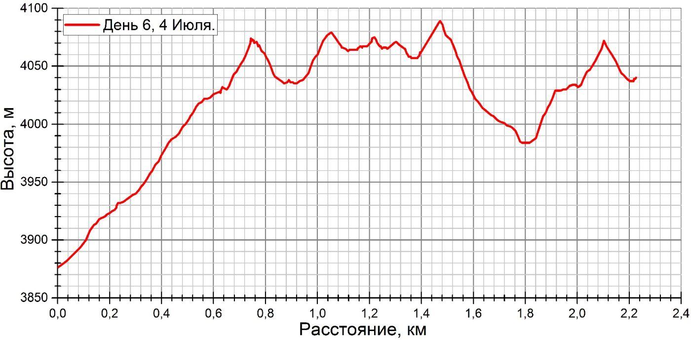 д6 график.jpg