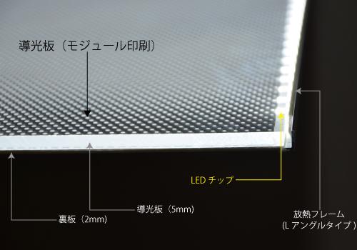 LEDライトシートの詳細