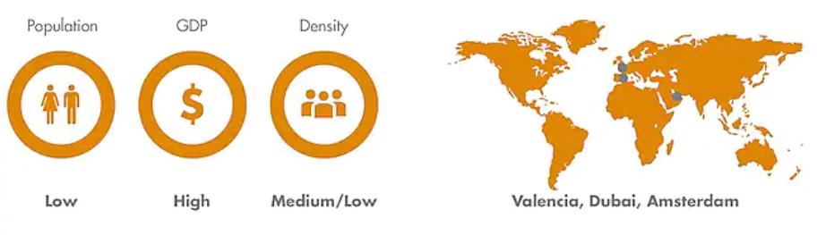 Comunidade próspera: população baixa, GDP alto, densidade média/baixa