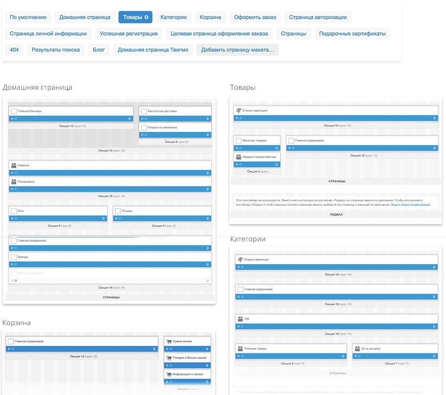 Для каждого типа страниц (домашняя страница, страница категории, карточка товара, личный кабинет и т.д.) предусмотрены свои макеты