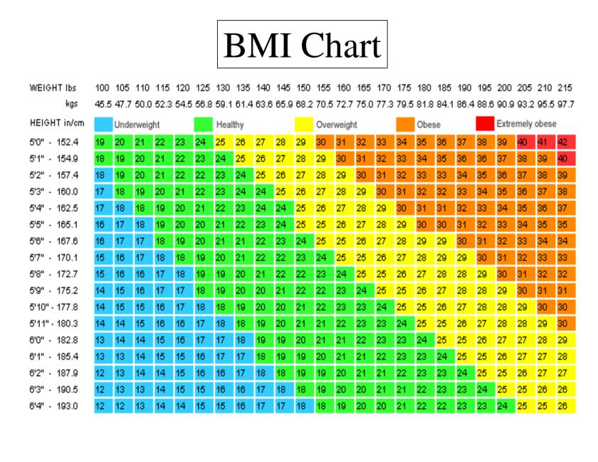 bmi-chart.png