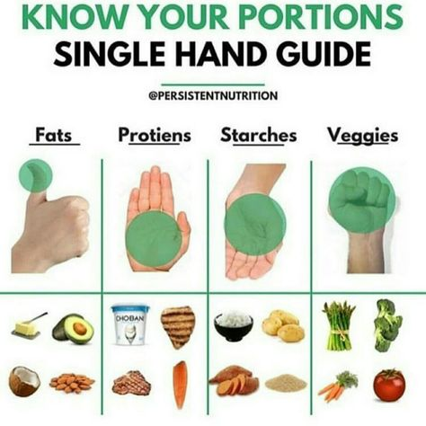know your portions single hand guide nutrition sizes