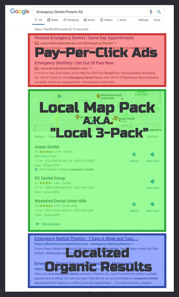 What Are Local Search Results (SERPs)?