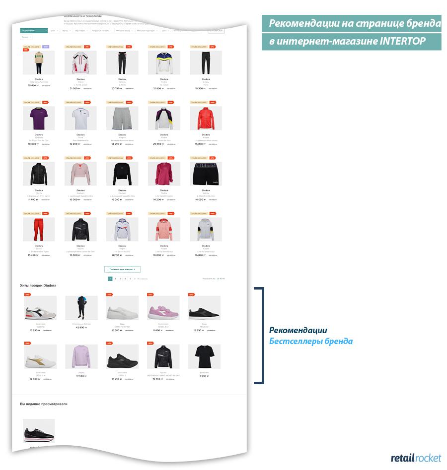 Рекомендации на странице бренда