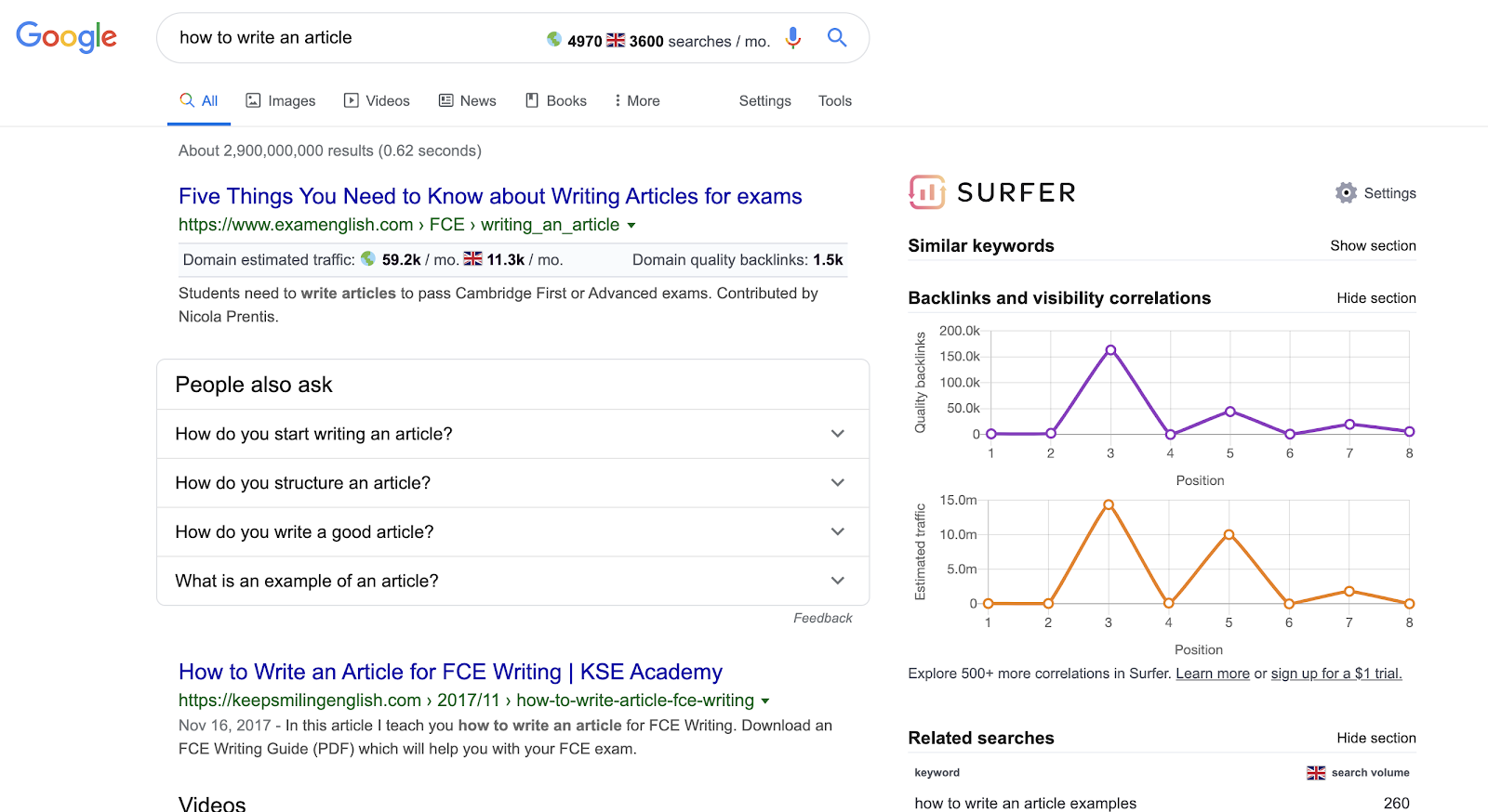 SurferSEO Keyword Surfer