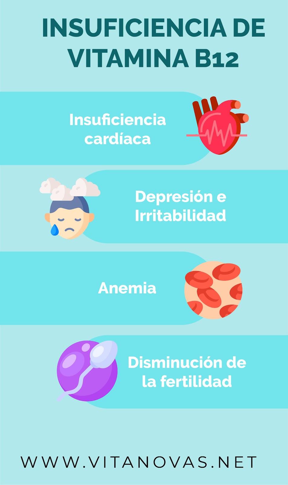 sintomas de insufienc