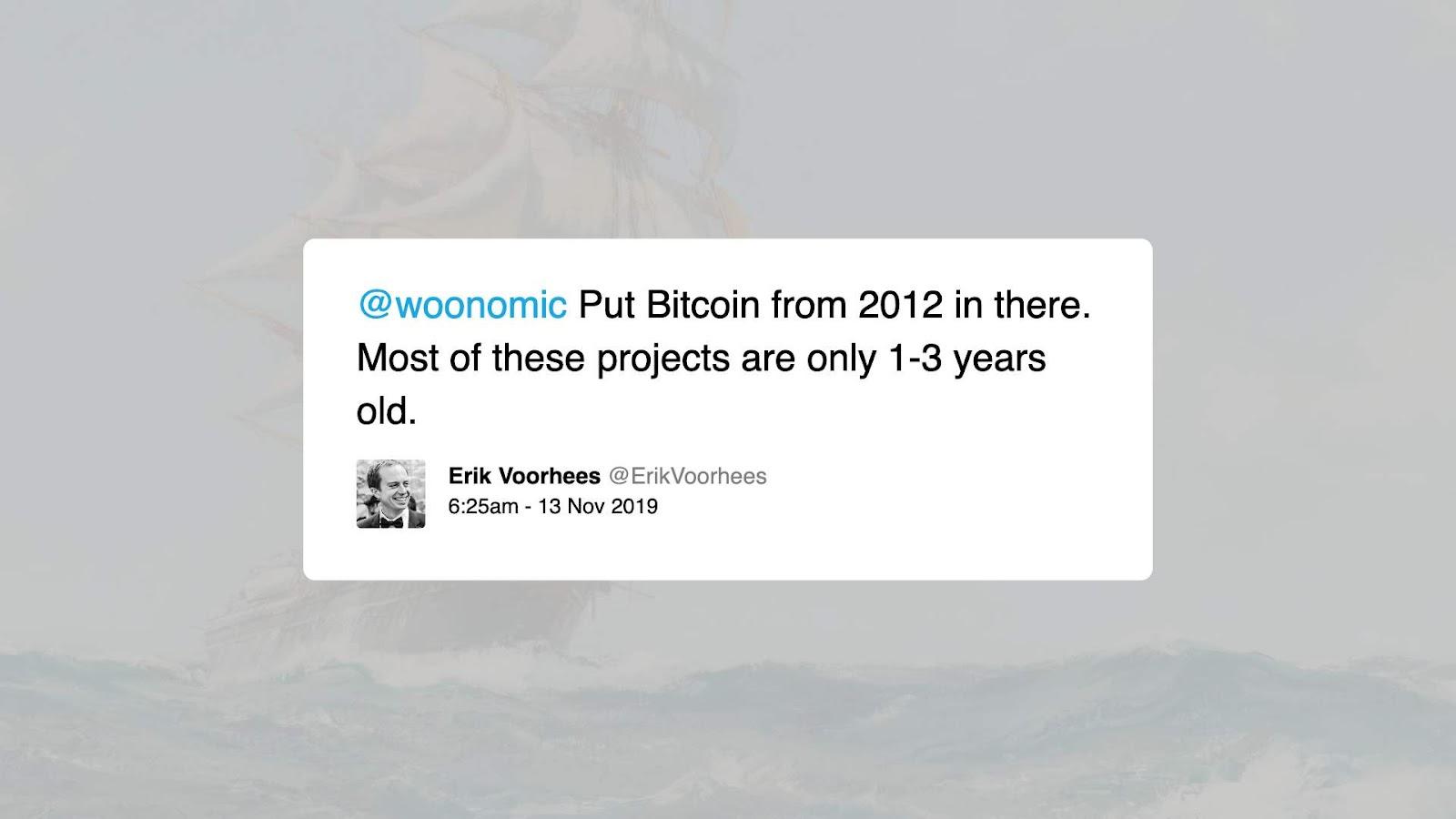 Erik Voorhees Tweet