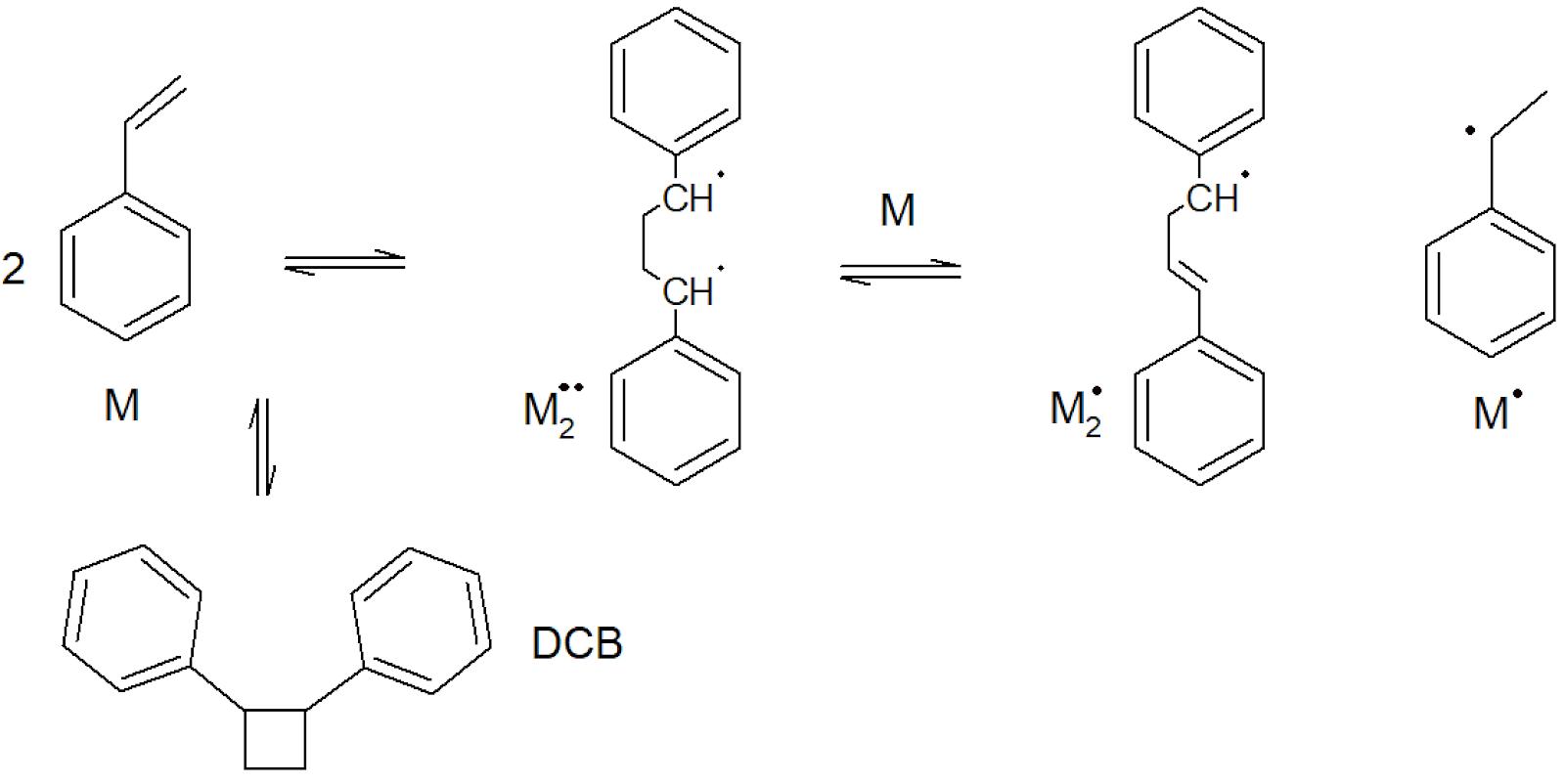 Flory Mechanism