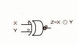 逻辑门真值表--异或非门
