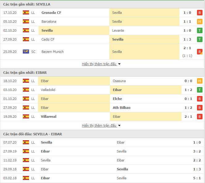 Sevilla-vs-Eibar-Soi-keo-1