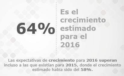 Crecimiento estimado para 2016