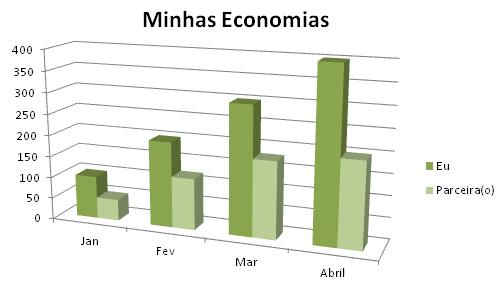 gráfico de colunas 3d.png
