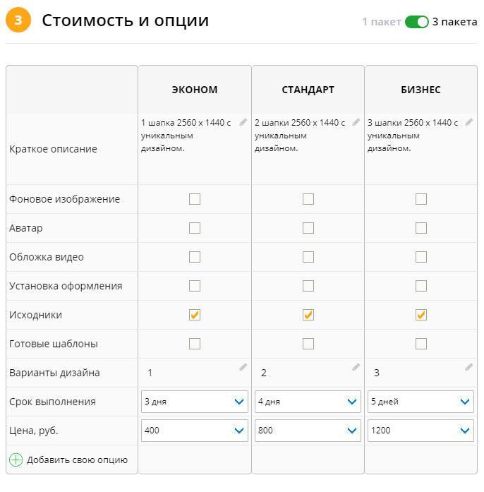 стоимость и опции на бирже фриланса  kwork.ru