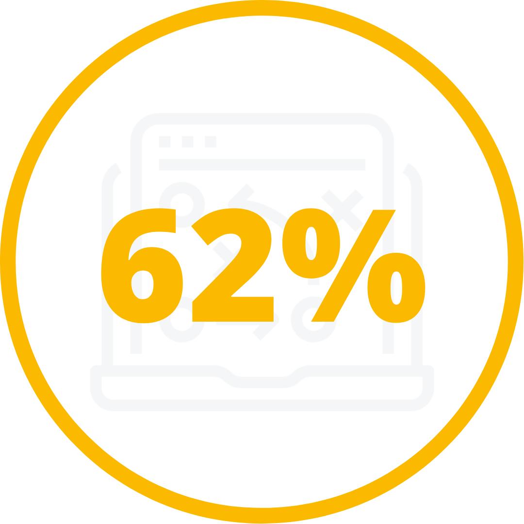 62% des directions achats