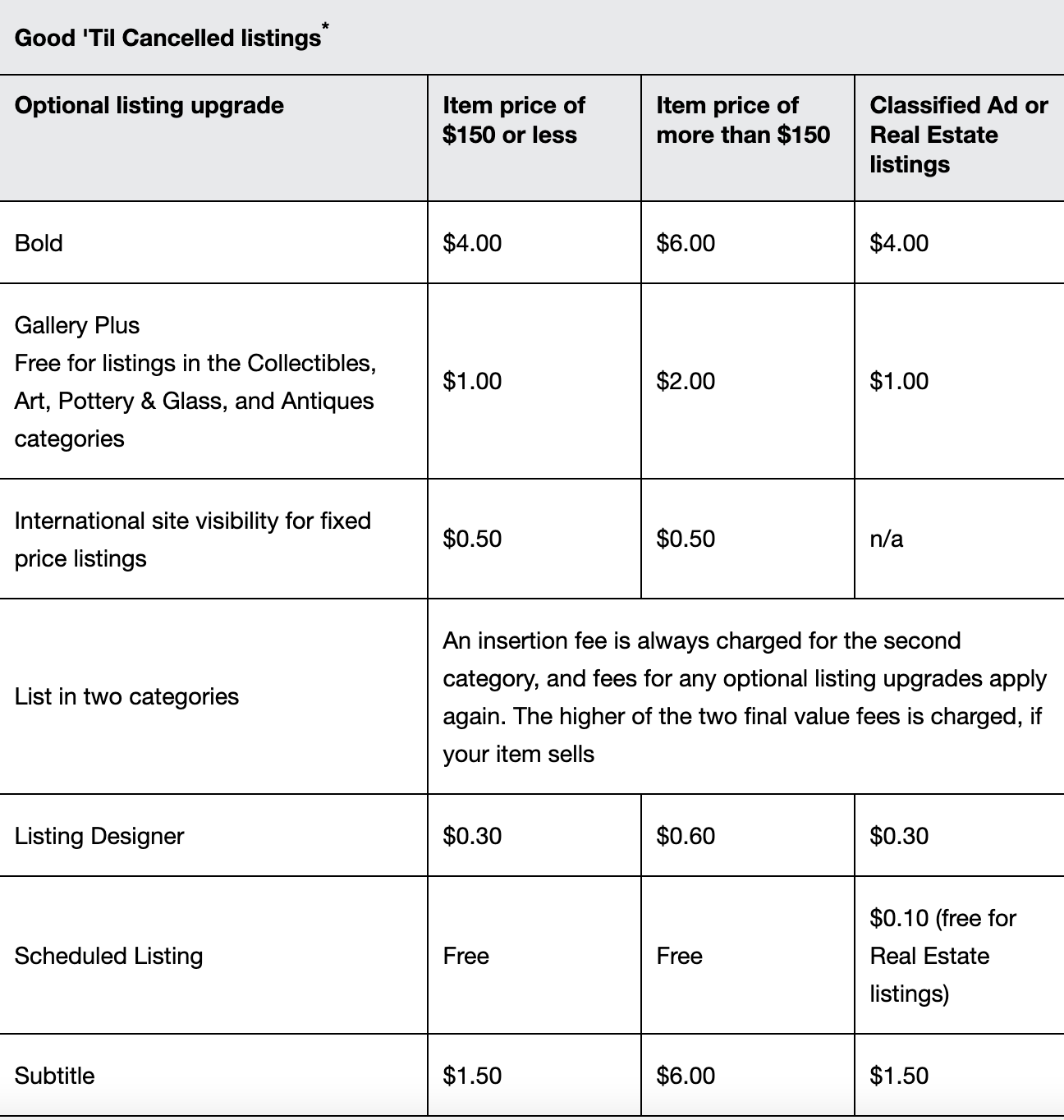 More listing fee types