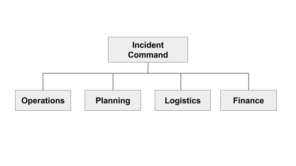 McKinsey_framework.jpg