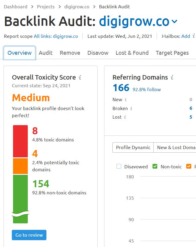 identify bad backlinks using semrush