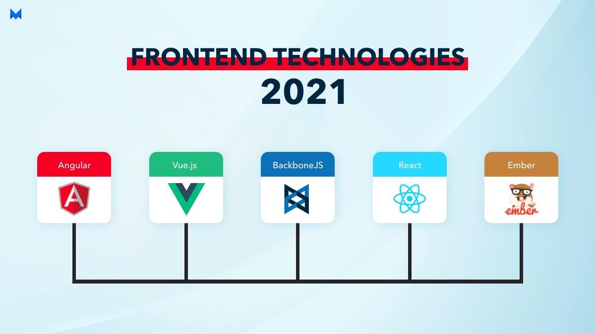Best 5 Frontend Technologies