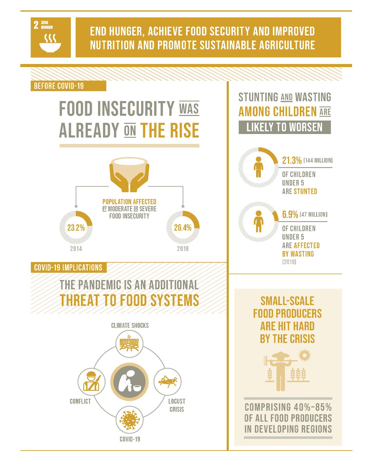 Goal 2 infographic