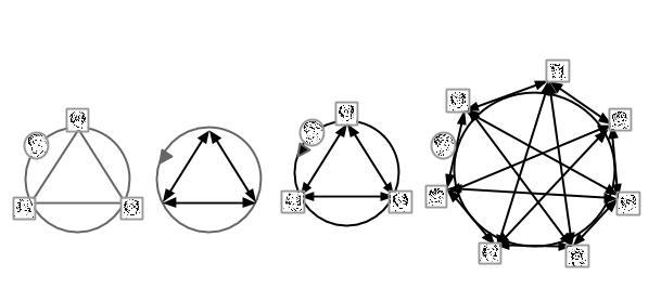 Estructura organizacional colaborativa - distribuida.jpg