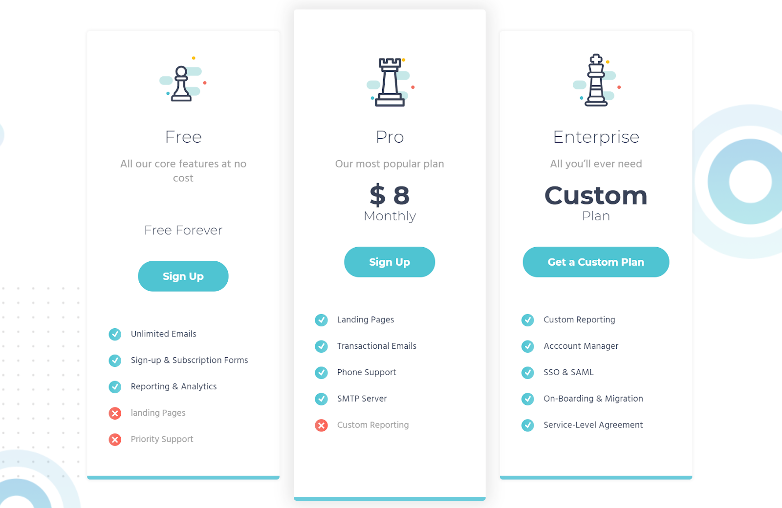 Picture of Moosend's pricing plan, with three columns: one for the free plan, one for the pro plan, and one for enterprise accounts