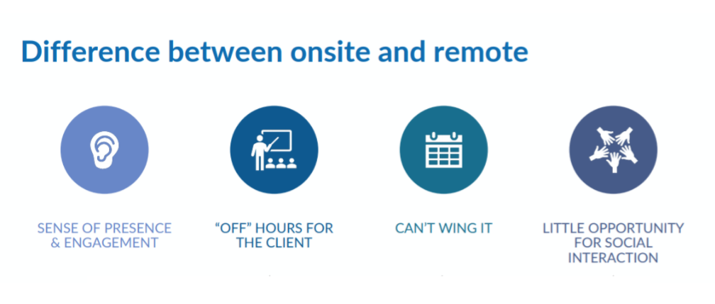 The difference between onsite and remote meetings
