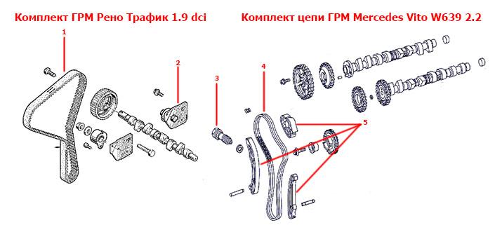 Ременной привод Рено Трафик и цепной привод Мерседес Вито