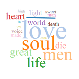 love, soul, etc. word cloud