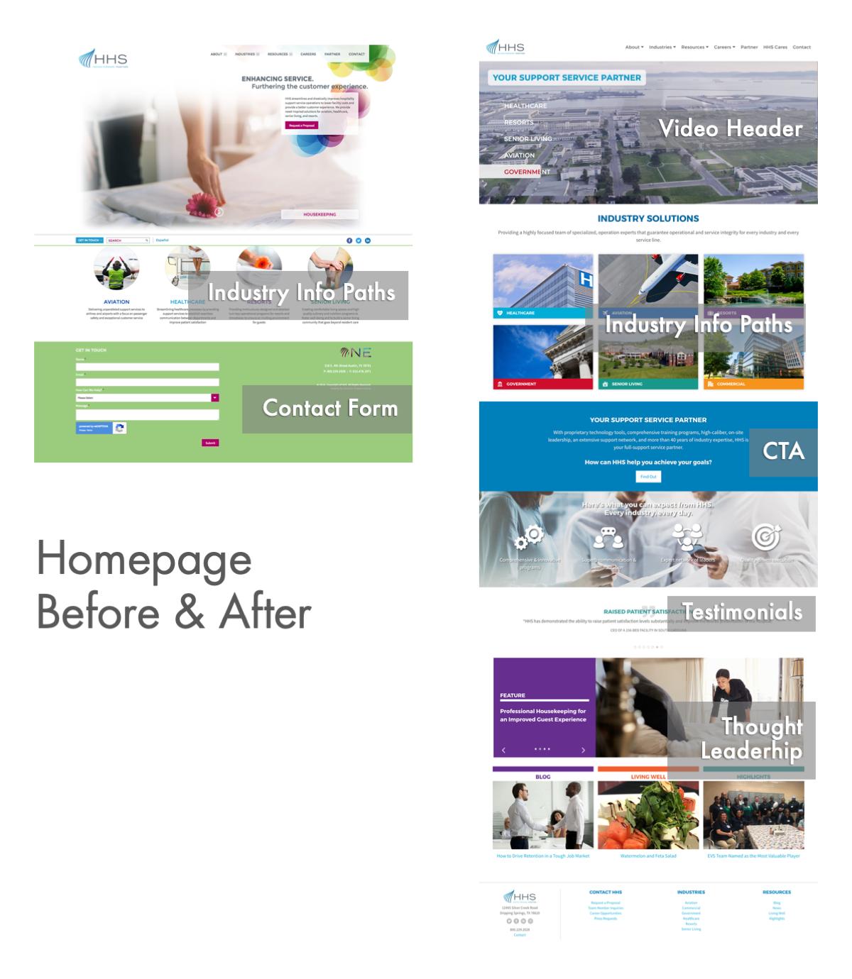 Old website homepage design versus new website homepage design
