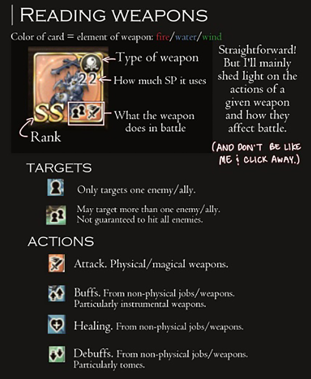 SINoAlice Reroll Guide and Important Tips