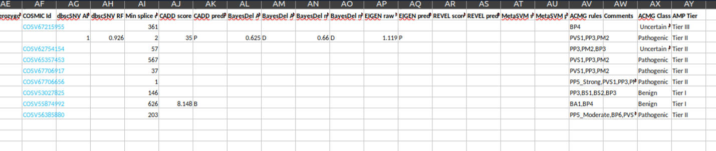 ACMG Class and AMP tier values in report