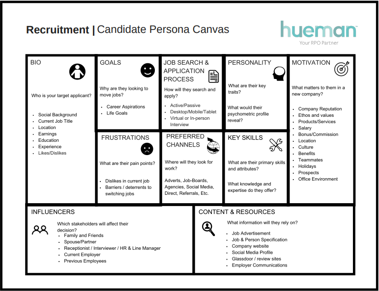 Candidate-Persona-Canvas