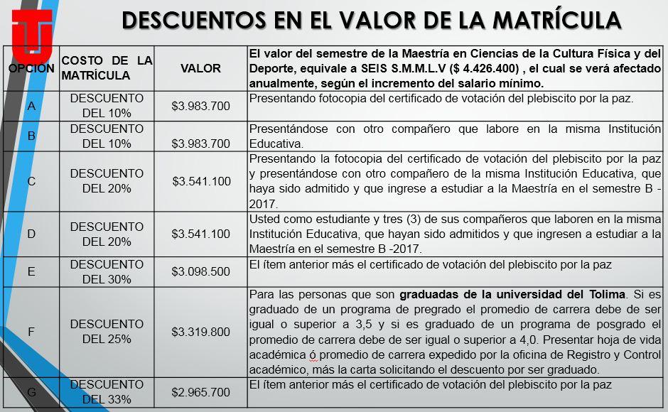 Resolución del Ministerio de Educación Nacional Número 10659 de 01 de junio de 2016, por medio de la cual se otorga el Registro Calificado del programa de Maestría en Ciencias de la Cultura Física y del Deporte de la Universidad del Tolima