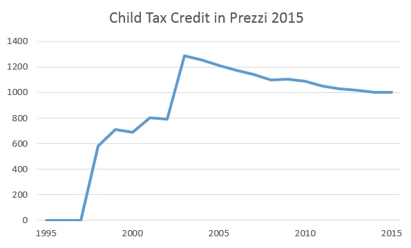 child tax credit.jpg