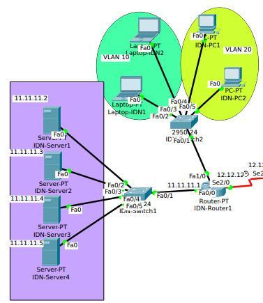 F:\Project Superlab IDN\SS1\set11.jpg