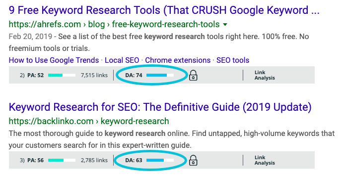 14 Free Ways to Research and Analyze Keywords for Blog Posts