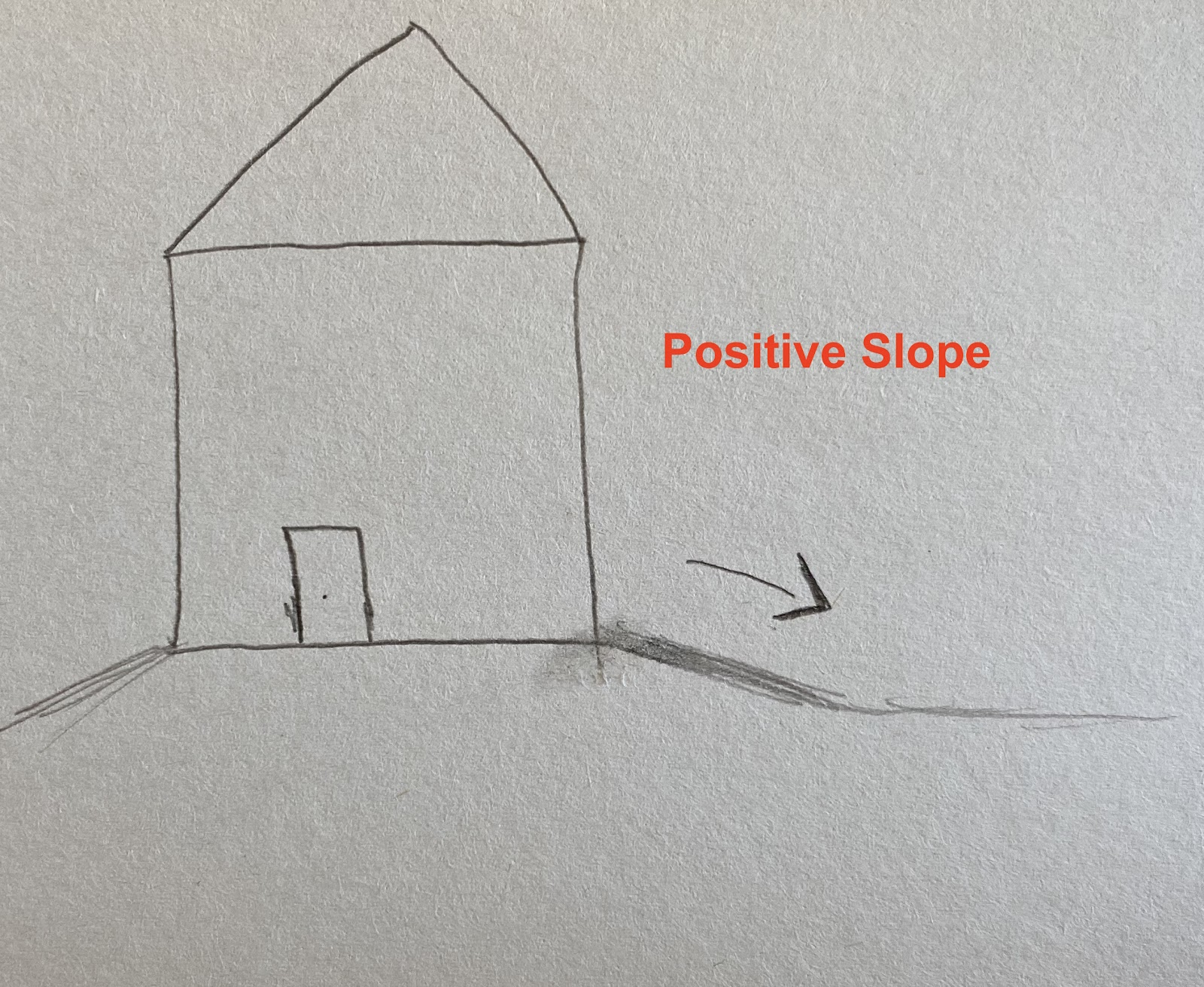 Positive slope away from foundation